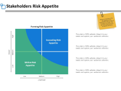 Stakeholders Risk Appetite Marketing Ppt PowerPoint Presentation Layouts Grid