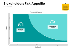 Stakeholders Risk Appetite Ppt PowerPoint Presentation File Layout