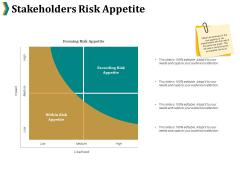 Stakeholders Risk Appetite Ppt PowerPoint Presentation Infographics Samples