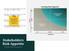 Stakeholders Risk Appetite Ppt Powerpoint Presentation Layouts Designs Download Ppt Powerpoint Presentation Outline Grid