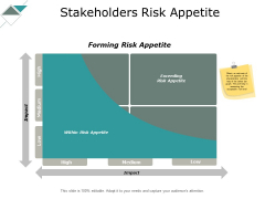 Stakeholders Risk Appetite Ppt PowerPoint Presentation Layouts Visuals