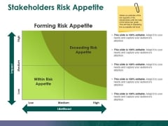 Stakeholders Risk Appetite Ppt PowerPoint Presentation Portfolio Templates