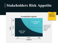 Stakeholders Risk Appetite Ppt PowerPoint Presentation Slides Mockup