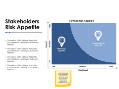 Stakeholders Risk Appetite Ppt PowerPoint Presentation Summary Brochure