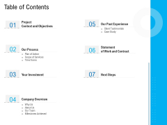 Standalone Web Page Designing Proposal Table Of Contents Pictures PDF