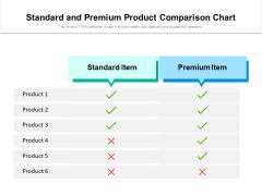 Standard And Premium Product Comparison Chart Ppt PowerPoint Presentation File Clipart Images PDF