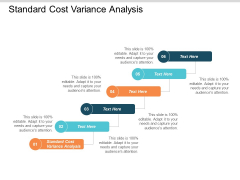 Standard Cost Variance Analysis Ppt PowerPoint Presentation Pictures Graphics Cpb