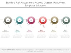 Standard Risk Assessment Process Diagram Powerpoint Templates Microsoft