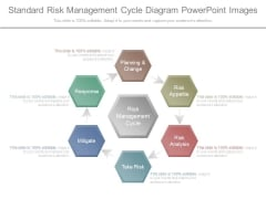 Standard Risk Management Cycle Diagram Powerpoint Images
