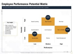 Star Employee Employee Performance Potential Matrix Ppt Outline Styles PDF