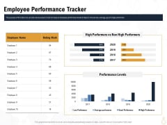 Star Employee Employee Performance Tracker Ppt Pictures Slide PDF
