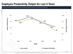 Star Employee Employee Productivity Output For Last 4 Years Diagrams PDF