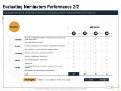 Star Employee Evaluating Nominators Performance Ppt Layouts Slideshow PDF