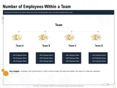 Star Employee Number Of Employees Within A Team Ppt Icon PDF