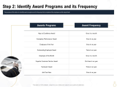 Star Employee Step 2 Identify Award Programs And Its Frequency Clipart PDF