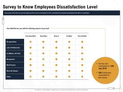 Star Employee Survey To Know Employees Dissatisfaction Level Microsoft PDF