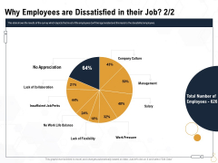 Star Employee Why Employees Are Dissatisfied In Their Job Designs PDF