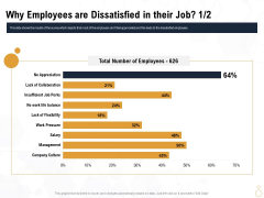 Star Employee Why Employees Are Dissatisfied In Their Job Management Formats PDF