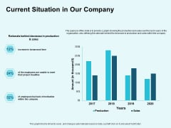 Star Performer Current Situation In Our Company Ppt Outline Display PDF