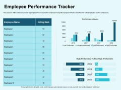 Star Performer Employee Performance Tracker Ppt Infographic Template Objects PDF