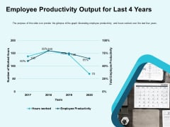 Star Performer Employee Productivity Output For Last 4 Years Ppt Portfolio Visual Aids PDF