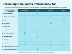 Star Performer Evaluating Nominators Performance Ppt Ideas Background Images PDF