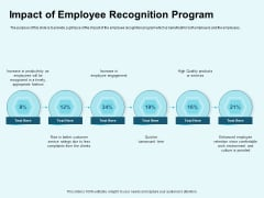 Star Performer Impact Of Employee Recognition Program Background PDF