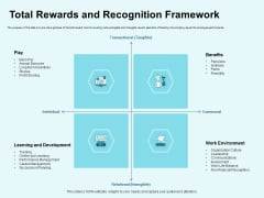 Star Performer Total Rewards And Recognition Framework Themes PDF