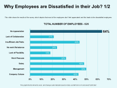 Star Performer Why Employees Are Dissatisfied In Their Job Graphics PDF