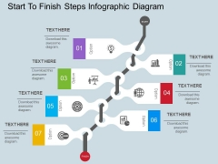 Start To Finish Steps Infographic Diagram Powerpoint Templates