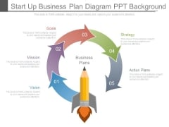Start Up Business Plan Diagram Ppt Background