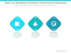 Start Up Business Solutions Empowered Business Ppt PowerPoint Presentation Guide