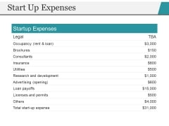 Start Up Expenses Ppt PowerPoint Presentation Gallery Slides