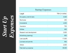 Start Up Expenses Ppt PowerPoint Presentation Infographics File Formats