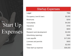 Start Up Expenses Ppt PowerPoint Presentation Model Objects