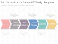 Start Up Law Practice Sample Ppt Design Templates