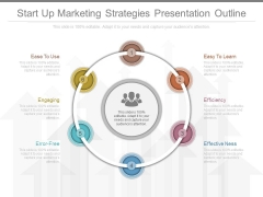 Start Up Marketing Strategies Presentation Outline