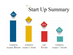 Start Up Summary Template 1 Ppt PowerPoint Presentation Styles Objects