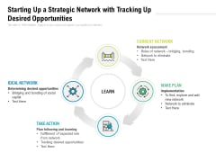 Starting Up A Strategic Network With Tracking Up Desired Opportunities Ppt PowerPoint Presentation Show
