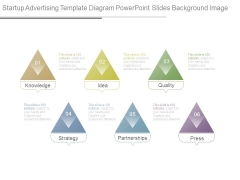 Startup Advertising Template Diagram Powerpoint Slides Background Image