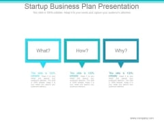 Startup Business Plan Ppt PowerPoint Presentation Portfolio