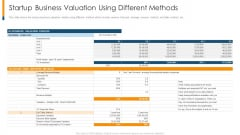 Startup Business Valuation Using Different Methods Ppt Professional Outline PDF