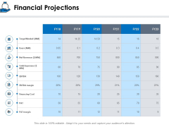 Startup Investment Ideas Financial Projections Ppt File Information PDF