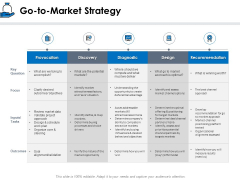 Startup Investment Ideas Go To Market Strategy Ppt Pictures Infographic Template PDF