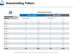 Startup Investment Ideas Shareholding Pattern Ppt Slides Model PDF