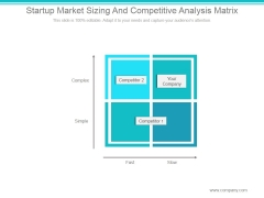 Startup Market Sizing And Competitive Analysis Matrix Ppt PowerPoint Presentation Infographic Template