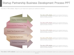 Startup Partnership Business Development Process Ppt
