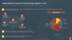 Startup Pitch Deck For Fast Food Restaurant Global Market Trends For Food Startup Market Icons PDF