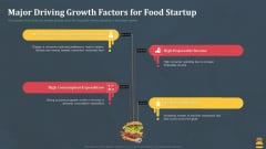 Startup Pitch Deck For Fast Food Restaurant Major Driving Growth Factors For Food Startup Diagrams PDF