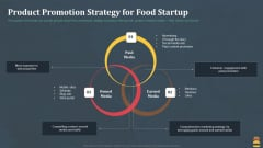Startup Pitch Deck For Fast Food Restaurant Product Promotion Strategy For Food Startup Icons PDF